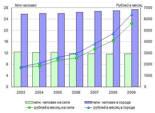 Повышение трудовой пенсии в 2016 году в беларуси последние новости 2016