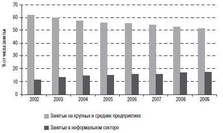 Будет ли заморожена накопительная пенсия в 2014