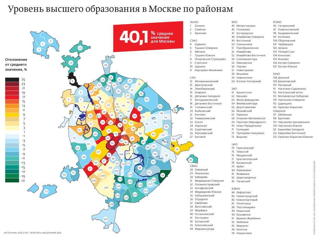 Медицинские книжки в Москве Северное Орехово-Борисово аэропорт