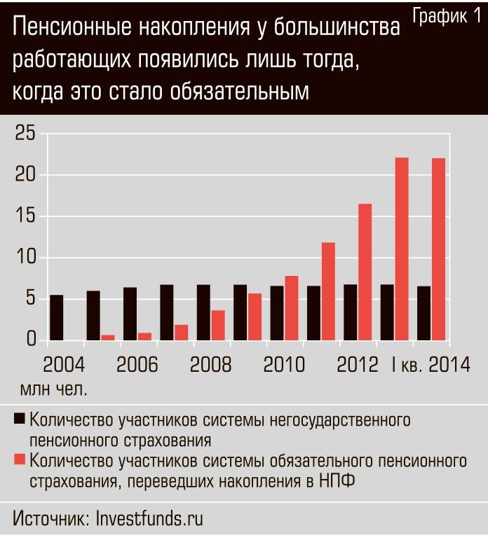 график работы пенсионного фонда в краснодаре прикубанского округа