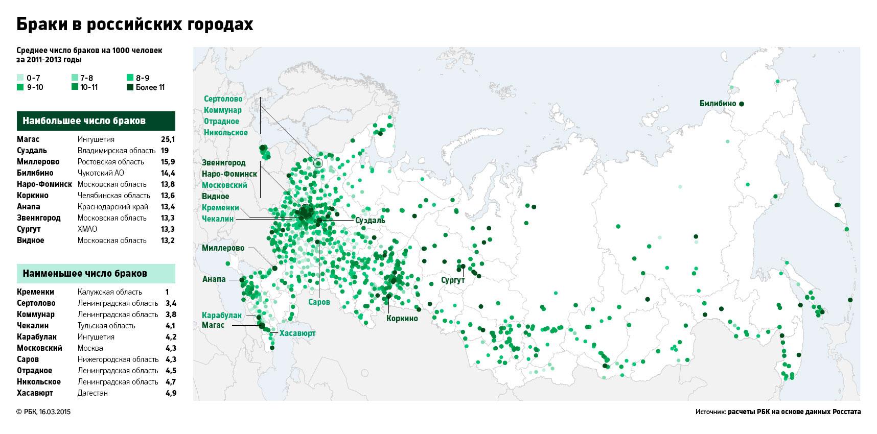 Фатеж на карте, Россия, расположение, где находится